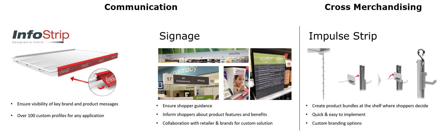 Signage Impulse Strip Communication Cross Merchandising